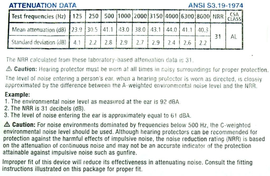 EPA supporting info including usage example