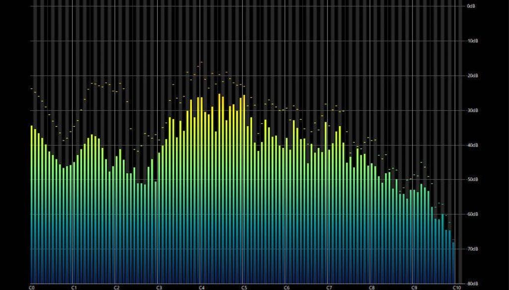 Lectrofan-Classic-spectrum-7-pink-noise