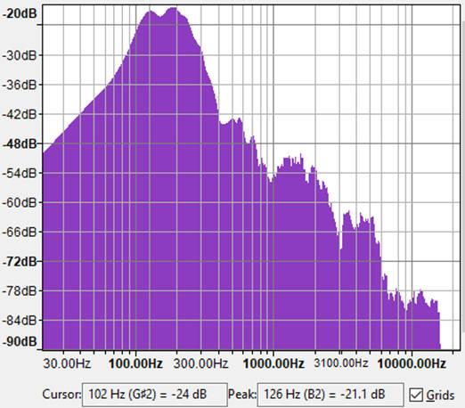 white-noise-machine-dark-brown-frequency-spectrum