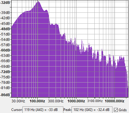 freezer-door-impact-sound-frequency-spectrum
